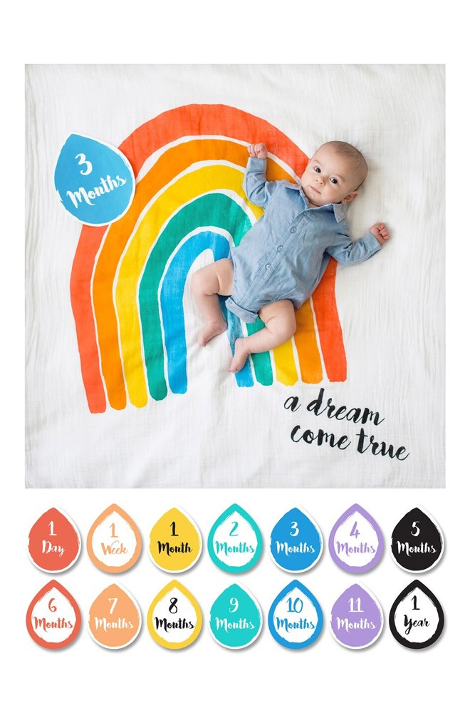 Lulujo Baby's First Year Photo Blanket (A Dream Come True)